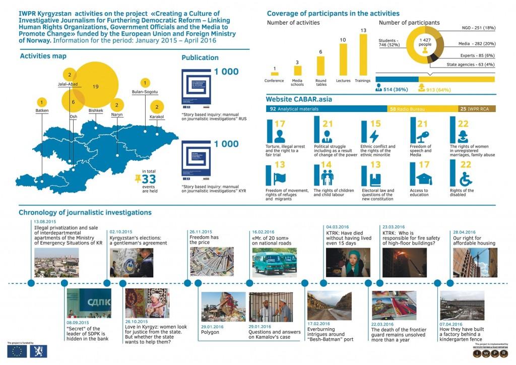 Infografic_eng