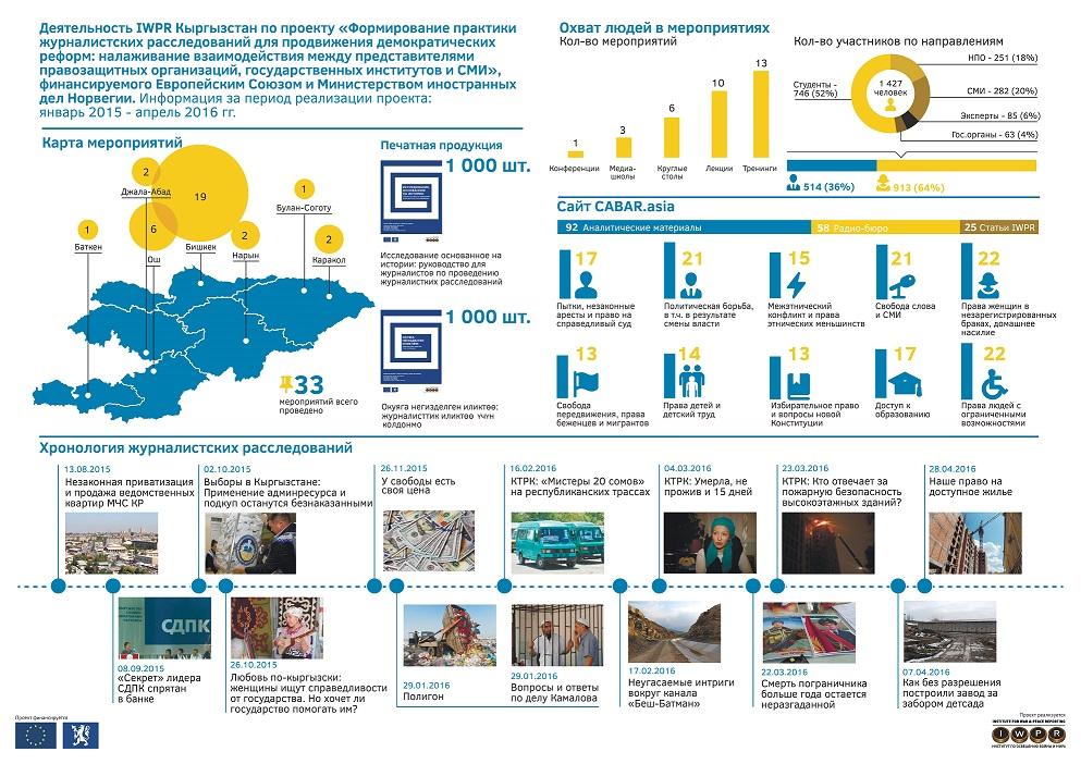 Infografic_rus