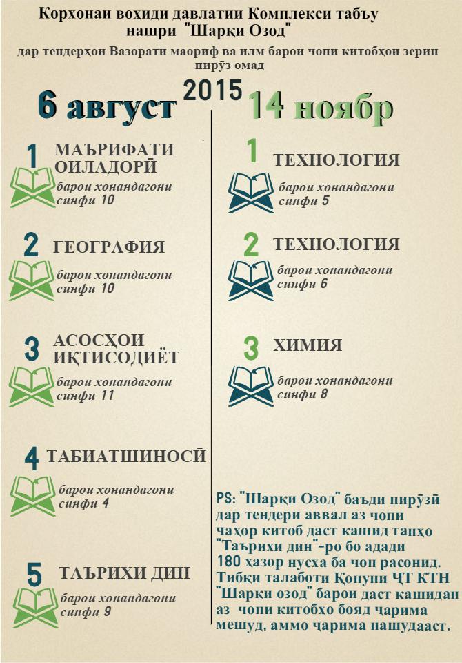 """инфографика ЗАЧЕМ ПЛАТИТЬ ДЕНЬГИ ЧУЖИМ""""»"""