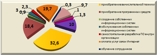 image-lesya1