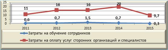 image-lesya2