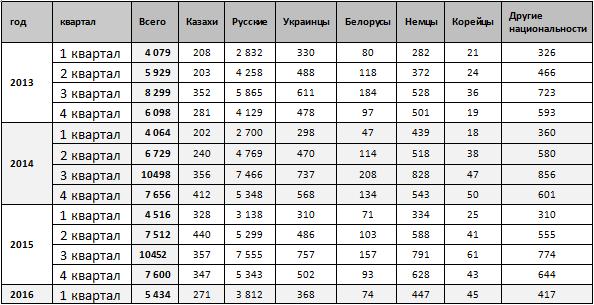simakova5