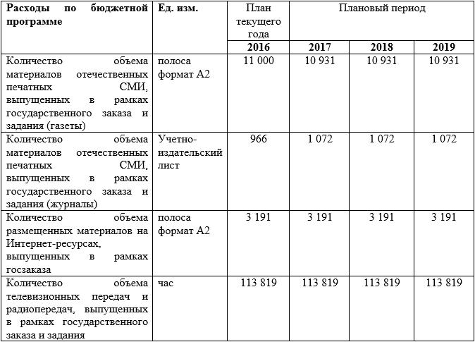 morozov-2