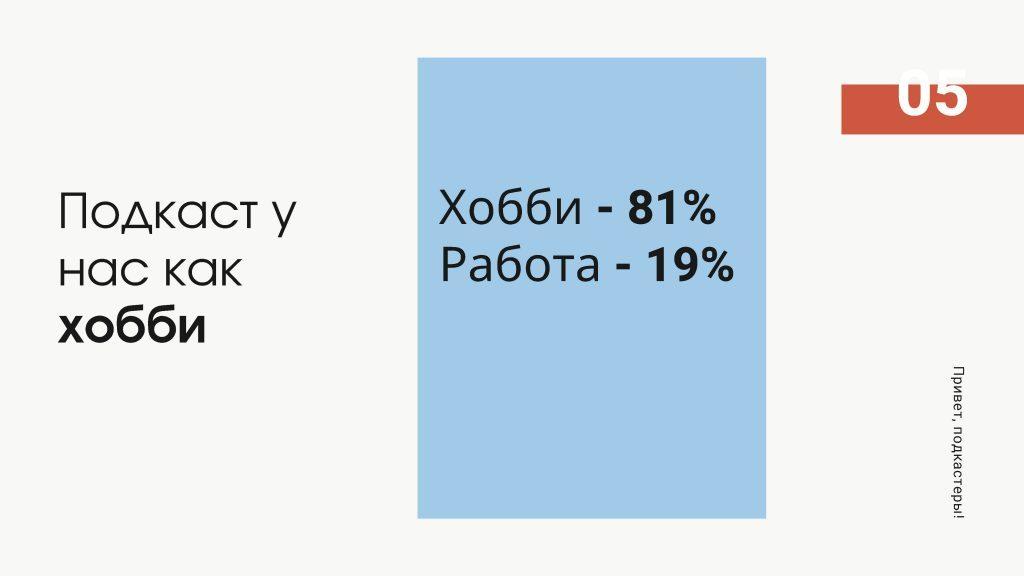 Данные опроса_Страница_05