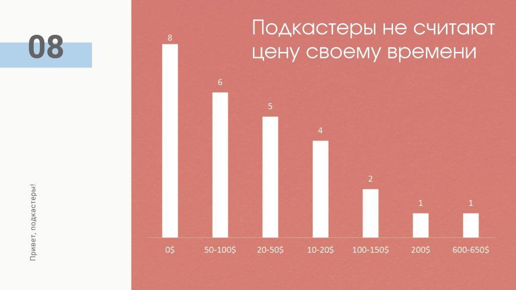 Данные опроса_Страница_08
