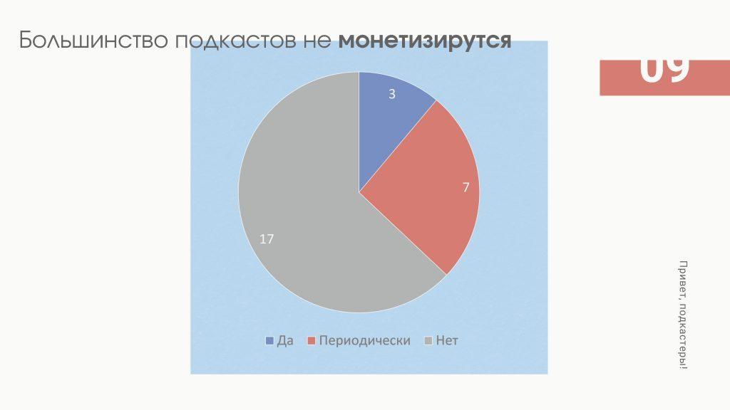 Данные опроса_Страница_09